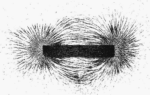 magneticfields