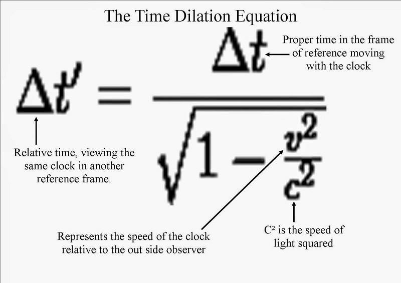 Time Dilation Equation__1444763553_68.105.159.231