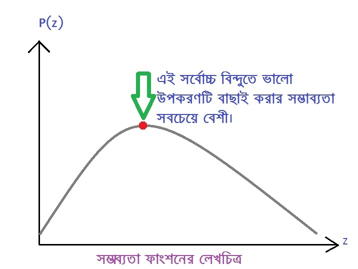 PROBABILITY FUNCTION