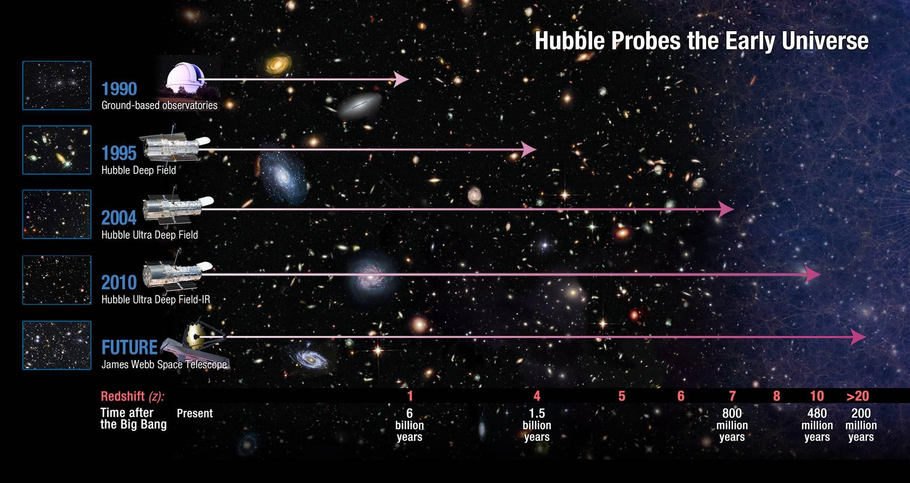 hubblefargalaxy-2