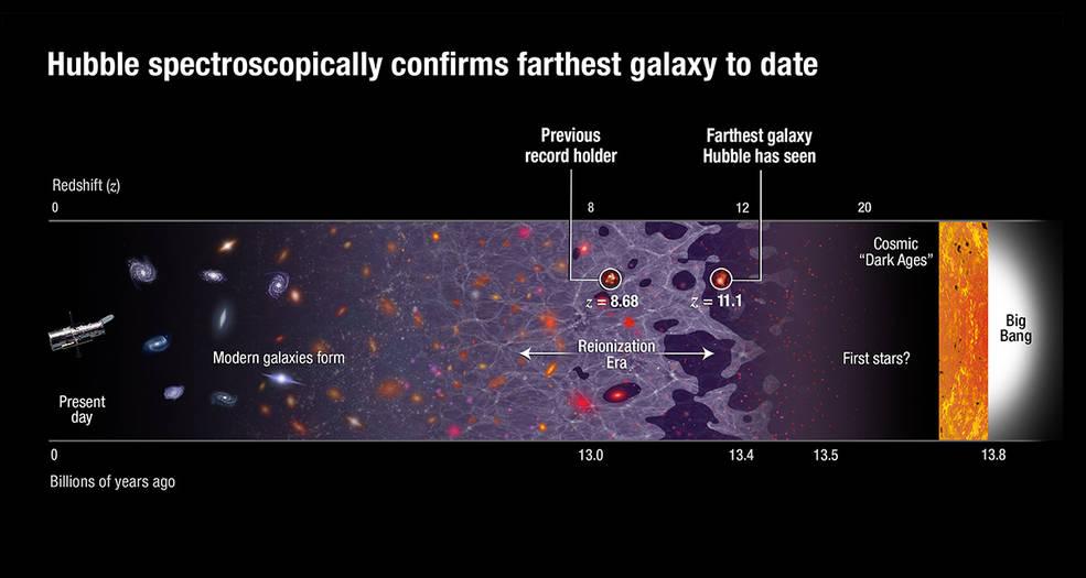 Image Courtesy- NASA Goddard