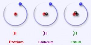 Protium_deuterium_tritium