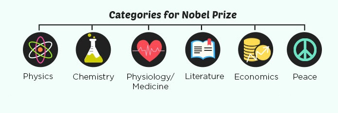 nobel_prize-_featured