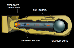 gun-fission-explosive-section-view