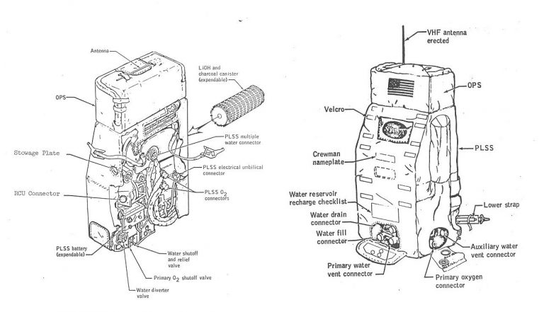 space suit   spacesuit structure and functions of